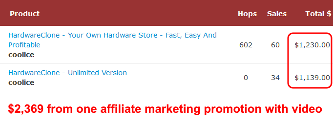 affiliate video promotions 3